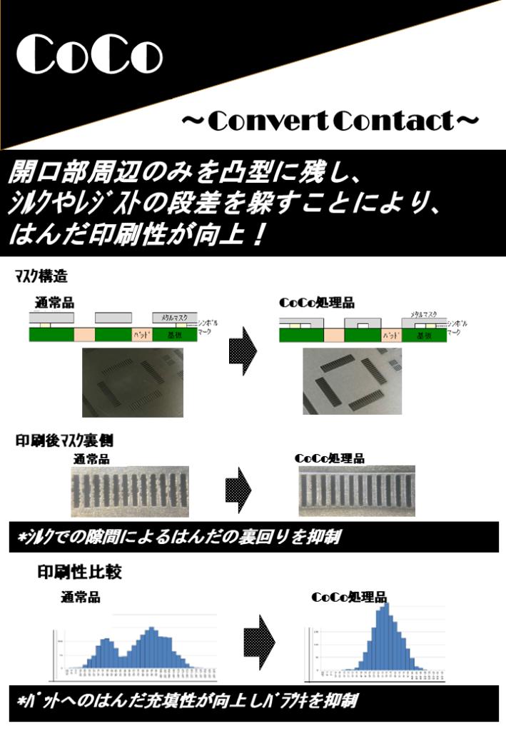CoCo~Convert Contact~開口部周辺のみを凸型に残し、シルクやレジストの段差を躱すことにより、はんだ印刷性が向上!シルクでの隙間によるはんだの裏回りを抑制。パットへのはんだ充填性が向上しバラツキを抑制