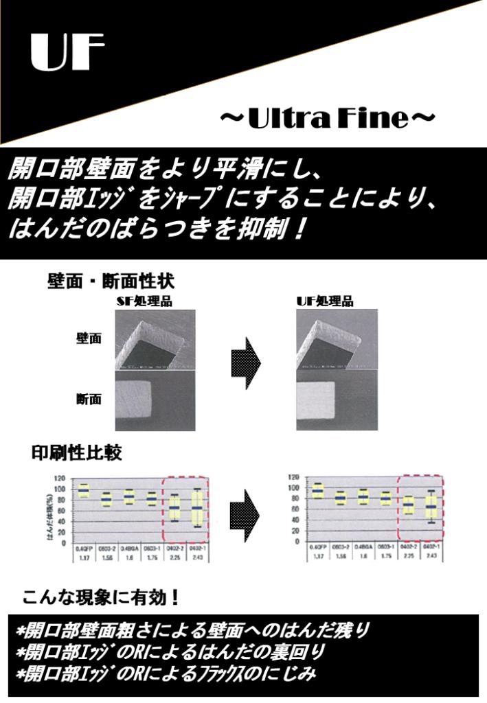 UF~Ultra Fine~開口部壁面をより平滑にし、開口部エッジをシャープにすることにより、はんだのばらつきを抑制。こんな現象に有効!開口部壁面粗さによる壁面へのはんだ残り。開口部エッジのRによるはんだの裏回り。開口部エッジのRによるフラックスのにじみ。