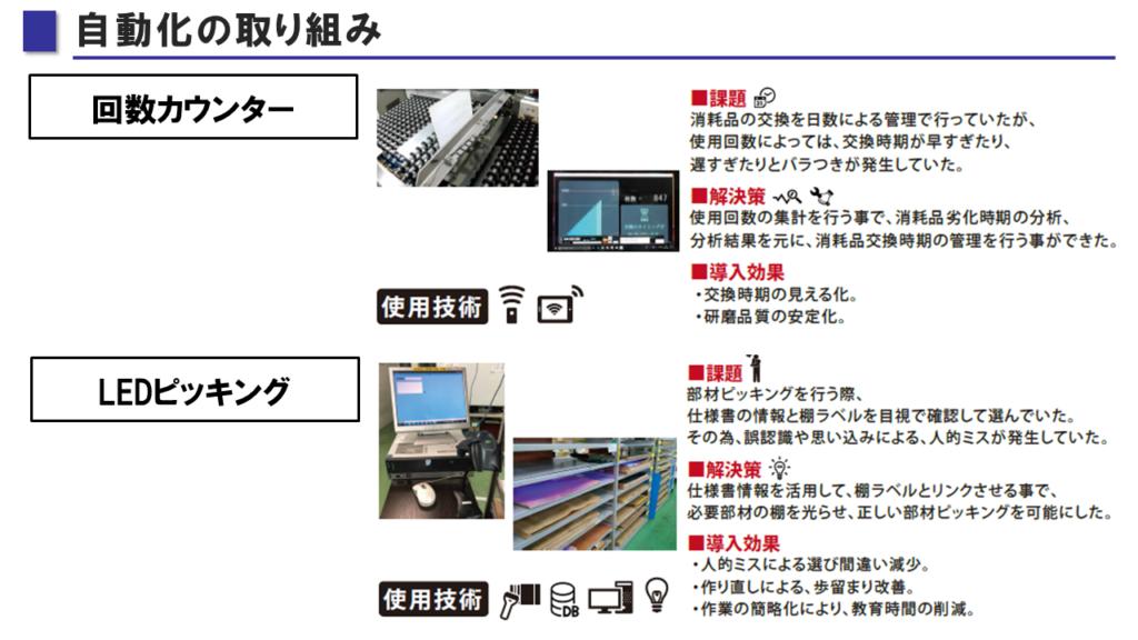 自動化の取り組み 回数カウンター LEDピッキング